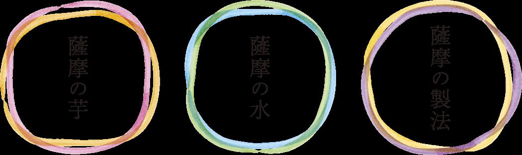 薩摩の芋、薩摩の水、薩摩の製法